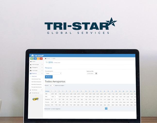 Case Tri-Star